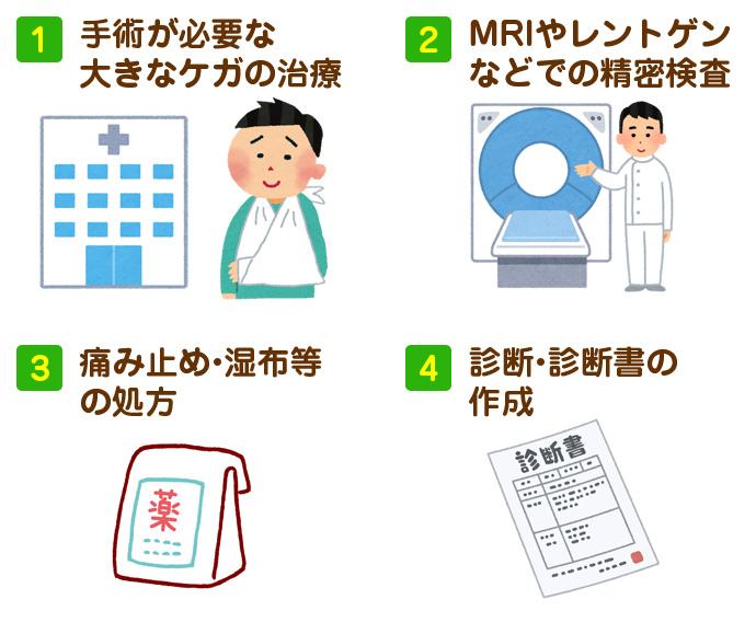 医療機関の得意な領域